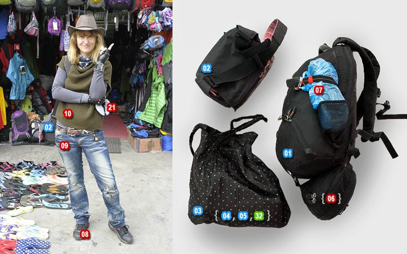 Рюкзак путешественников песня на плечах рюкзак тяжелый но турист не унывал плюс